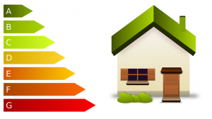 Energy efficiency classes